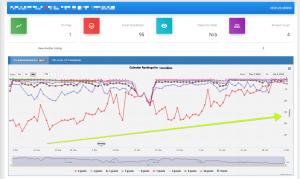 rankbreeze airbnb search rank analysis
