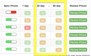Pricelabs occupancy settings
